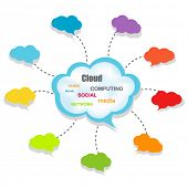 connection of colorful speech clouds