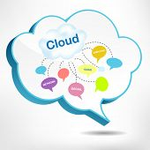 3D cloud bubble design for cloud computing concept
