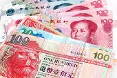 Chinese Yuan vs Hong Kong Dollars