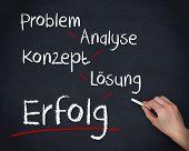Hand schreiben Problem analysieren, Konzept, Losung und Erfolg an einer Tafel