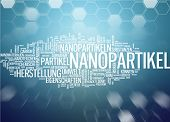 Word Cloud - Nanoparticle