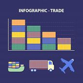 stock photo of bartering  - infographic with graph of decline trade and transport icons in flat design - JPG