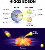 foto of higgs boson  - Higgs Boson or god particle is part of many theoretical equations underpinning scientists - JPG
