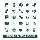 foto of blog icon  - social media - JPG