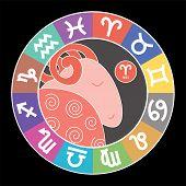 Aries Zodiac Signs. Aquarius, Libra, Leo, Cancer, Pisces, Virgo, Capricorn, Sagittarius, Gemini, Sco poster