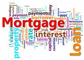 Mortgage Wordcloud