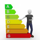 Presenting Energy Chart