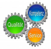 Quality Competence Service - in german
