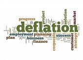 Deflation Word Cloud