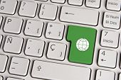 Global Green Concept, World Keyboard Key.
