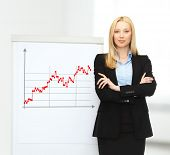 business, people and education - businesswoman with flipchart and forex graph in office