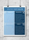 Editable SWOT analysis template - marketing solution