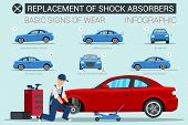 Flat Banner Replacement Of Shock Absorbers In Car. Vector Illustration Infographic Basic Signs Wear. poster