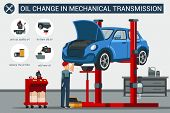 Oil Change In Mechanical Transmission. Pick Up Quality Oil. Replace Oil Filter Add New Oil Drain Old poster