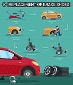 Flat Banner Replacement Of Brake Shoes Service. Vector Illustration On Green Background. Red Car Cha poster
