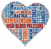 Hypertension in word collage