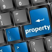 Property Message On Keyboard Enter Key, To Illustrate The Concepts Of Copyright
