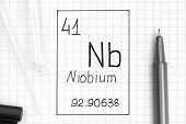 The Periodic Table Of Elements. Handwriting Chemical Element Niobium Nb With Black Pen, Test Tube An poster