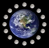 Moon Around The Earth
