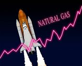 Natural Gas Stock Market