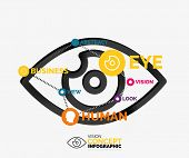 Vision eye infographic conceptual composition with key words - workflow layout, number options, web design, infographics