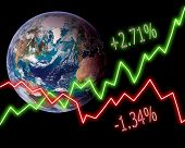 Earth Stock Market Numbers