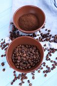 Two bowls of ground coffee and coffee beans on blue wooden background with jeans material