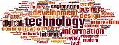 Technology Word Cloud