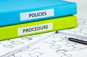 Company Policies And Procedures