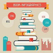 Set of books infographic in flat design style.