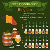 Beer Infographics Belgium