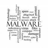 Malware Word Cloud Concept In Black And White