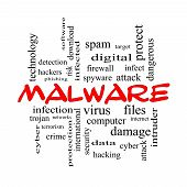 foto of malware  - Malware Word Cloud Concept in red caps with great terms such as trojan virus infection and more - JPG