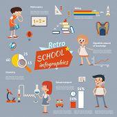 Vintage school infographics