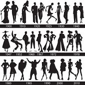 1900-2010 fashion silhouettes
