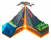 Volcano Structure Concept Banner. Isometric Illustration Of Volcano Structure Vector Concept Banner  poster