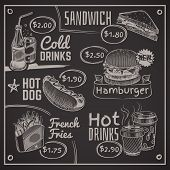 Fast Food Menu. Coffee, Burger And Hotdog, Donut And Fries, Ice Cream And Cola, Sandwich. Chalk Draw poster