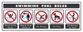 Swimming Pool Rules. Set Of Icons And Symbol For Pool. No Diving Sign,no Pets Sign,no Peeing In Pool poster