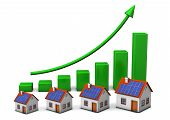 Gráfico de casa verde