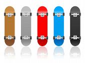 Skateboard Set