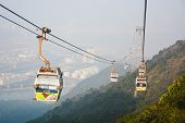 Ngong Ping Cable Car, Lantau, Hong Kong