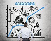 Success Scheme