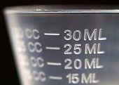 Closeup Shot Of Measuring Cup