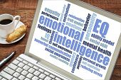 stock photo of nonverbal  - emotional intelligence  - JPG