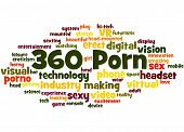 360 Porn, Word Cloud Concept 3 poster