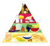 stock photo of food pyramid  - Concept of healthy nutrition in which food is divided in 6 categories - JPG