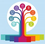 Infographic. Business Infographics. Infographics In The Form Of A Process Tree. Banner Infographic D poster