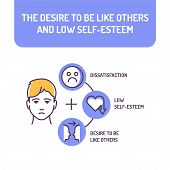The Desire To Be Like Others And Low Self-esteem Color Line Icon. High Level Of Self-doubt. Pictogra poster