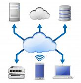Cloud computing network scheme constructor. Vector illustration