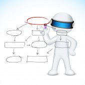 illustration of 3d man in vector fully scalable drawing flow chart